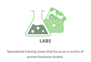 the labs inside online marketing classroom